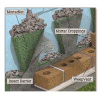 stucco moisture barrier
