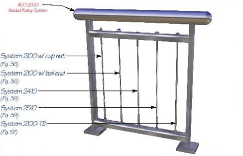 Vertical Cable Infill Systems Vertical Cable Railing