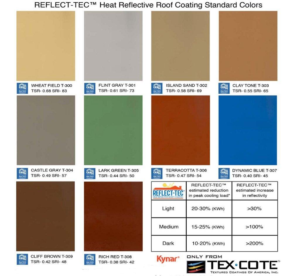 Textured Coatings of America, Inc. image | Textured Coatings of America, Inc.