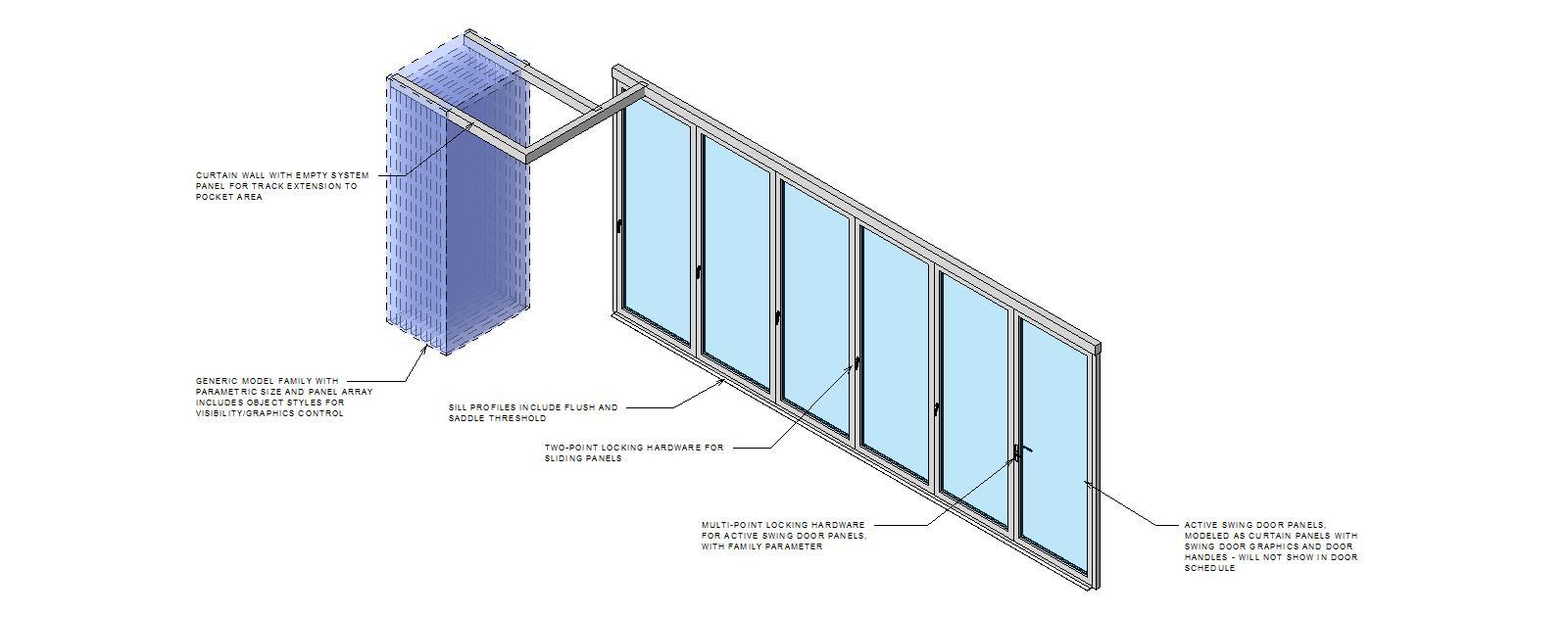 Folding curtain wall revit curtain menzilperde net for Folding window wall systems