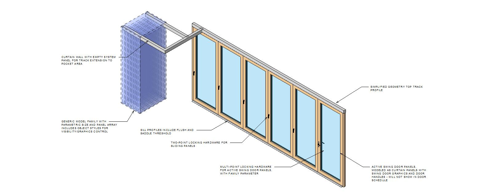 Glass folding door revit window family corner window revit sliding - Bifold Windows Bifold Doors Doors And Hardware Folding Doors Hsw65 Assembly Systems Revit