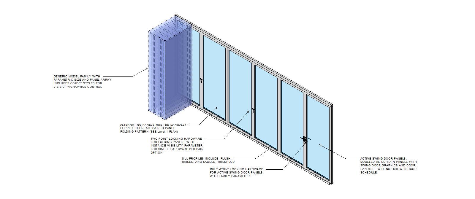 Nana Wall Systems Inc. BIM content  sc 1 st  Arcat & Nana Wall Systems Inc. Entrances Storefronts and Curtain Walls ...