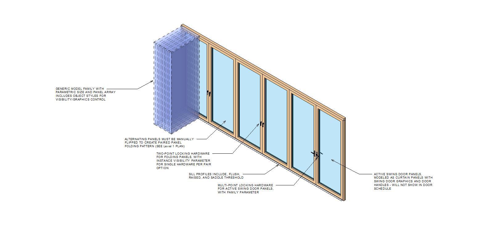 Stunning nanawall folding door gallery plan 3d house for Nanawall plan