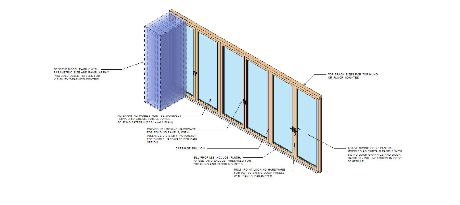 Doors and Hardware: Folding Doors: WD66 Assembly [System]