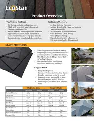 Product Overview Cut Sheet