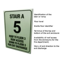 Photoluminescent Floor Identification Signs (FID)  image