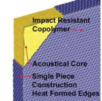 Acoustical Surfaces, Inc. image | Acoustical Wall Panels