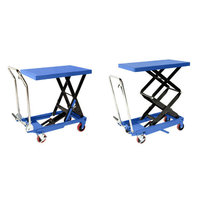 Foot Pump Tables image