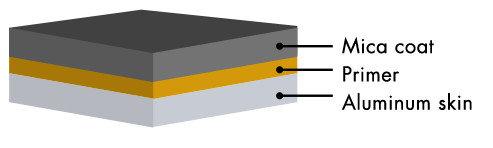ALPOLIC® Materials image | ALPOLIC® Materials
