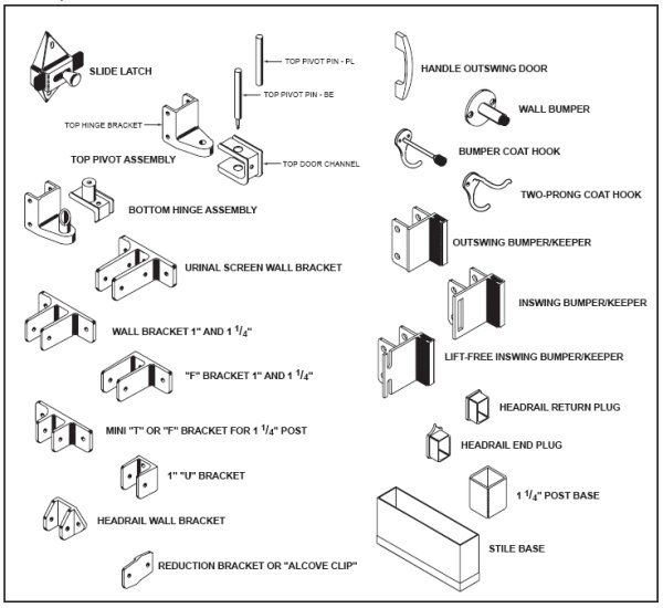 Hardware, Fittings and Accessories