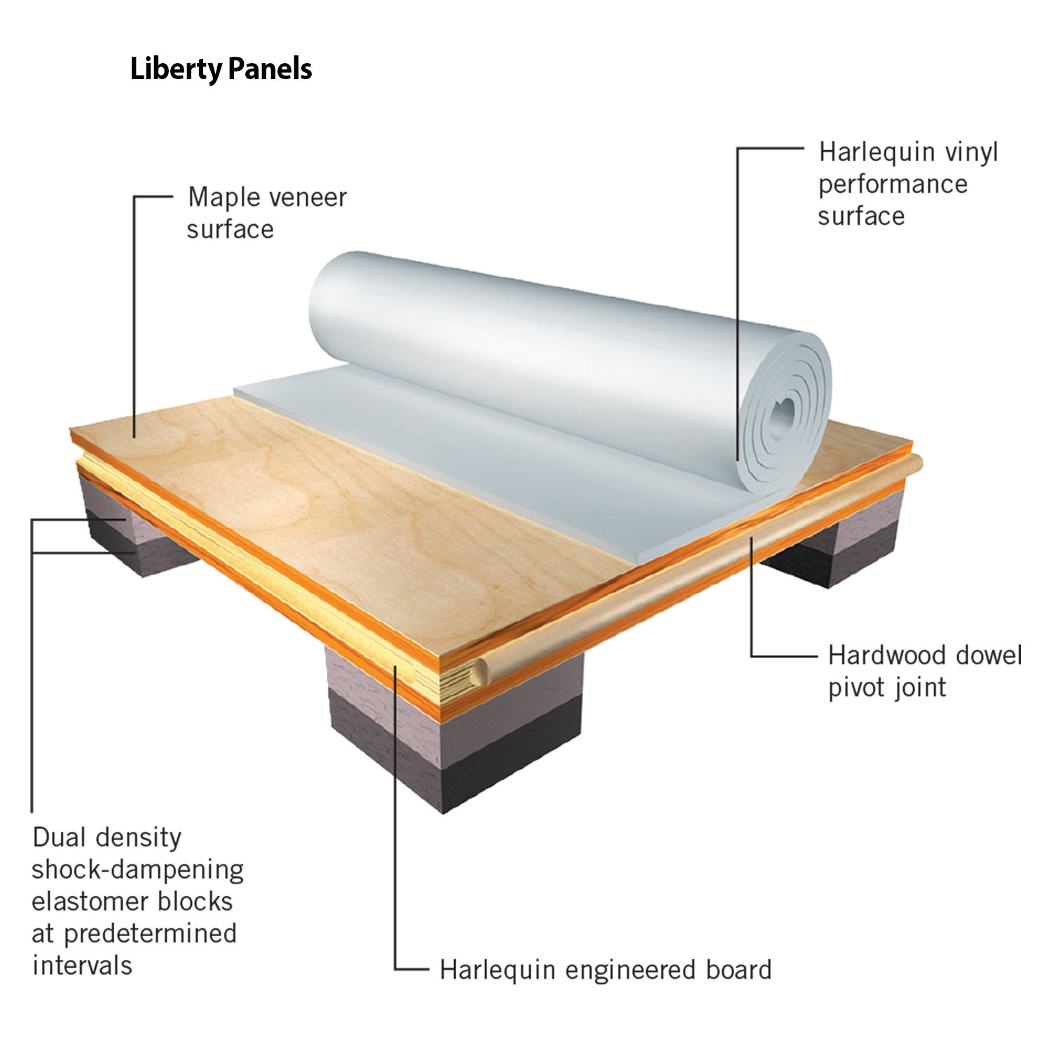 Portable Flooring Systems : Harlequin floors permanent and portable