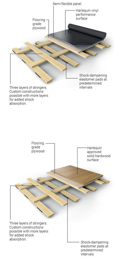 Harlequin Floors Permanent And Portable Floors