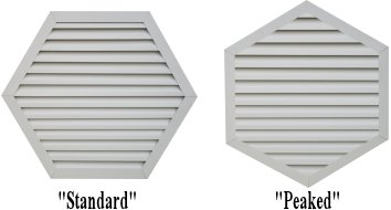American Louver And Vent Company