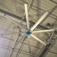Industrial Direct Drive Series Fans image
