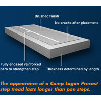 Why Camp Logan Treads? image