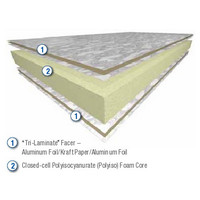 Foil-Faced Polyiso Insulation image