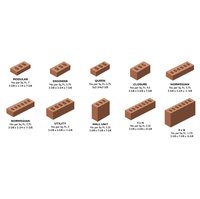 Face Brick Sizes image