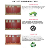 Polylife® Mounting Options  image