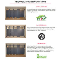 Phenolic Mounting Options image
