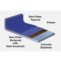 Steri-Flake image