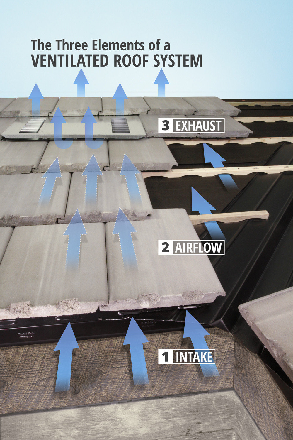 Eagle Roofing Products Co Roofing Tiles