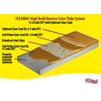 Flexmar 3-Coat (Including Optional Clear Coat) High-Build  Reverse Color Flake System image
