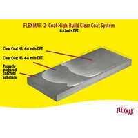 Flexmar 2-Coat High-Build Clear Coat System  image