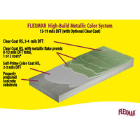 Flexmar High-Build Metallic Color System image