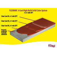 Flexmar 3-Coat High-Build Solid Color System image