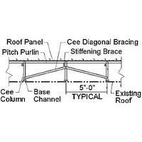 Retrofit Roofing image