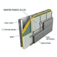 Exterior Wall Insulation Panels image
