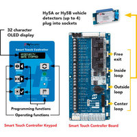 Smart Touch Controller image