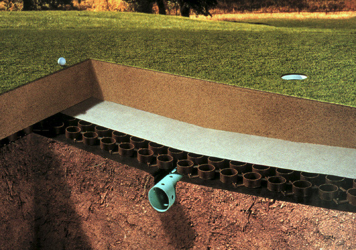 Draincore2 Landscaping and Site Drainage Products