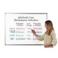Whiteboards image