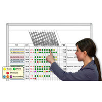 Job, Industry And Task Specific Magnetic Whiteboard System Kits image