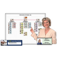 Attendance and Personnel Management Magnetic Whiteboard System Kit image