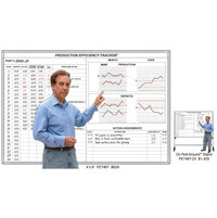 Goal and Results Tracking Magnetic Whiteboard System Kits image