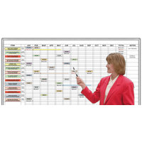 Budget Planning and Tracking Magnetic Whiteboard System Kits image