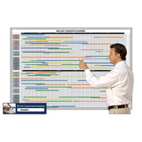 Timeline Scheduling and Tracking Magnetic Whiteboard System kits image