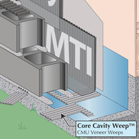 Core Cavity Weep™ image