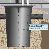 Sump Basket™ Strong & High Capacity image