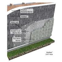 Moisture Drainage image