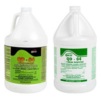 Nixalite® Cleaning Products image