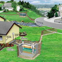 Orenco Sewers™ and Treatment for New Development image