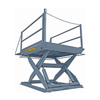 Dock Lifts image