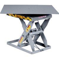 Rotating Table image