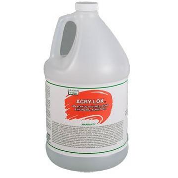 water repellant admixtures