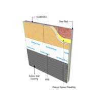 Continuous Insulation for Exterior Walls image
