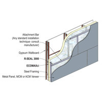Continuous Insulation for use with the EVO™ Architectural Panel System image