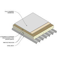 High Density Roof Coverboard image